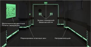 Пример оборудованного фотолюминесцентной эвакуационной системой помещения