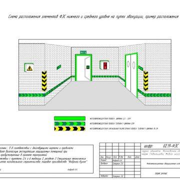 Разработка фотолюминесцентной эвакуационной системы для производственного комплекса Х5 Ритеил Групп